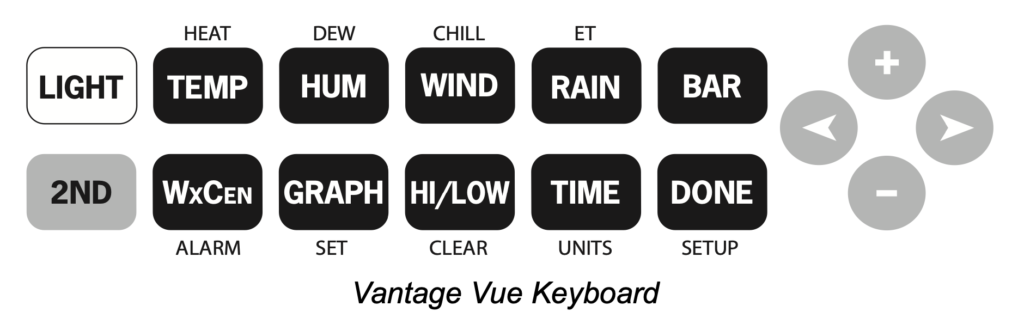 davis vantage vue keyboard layout