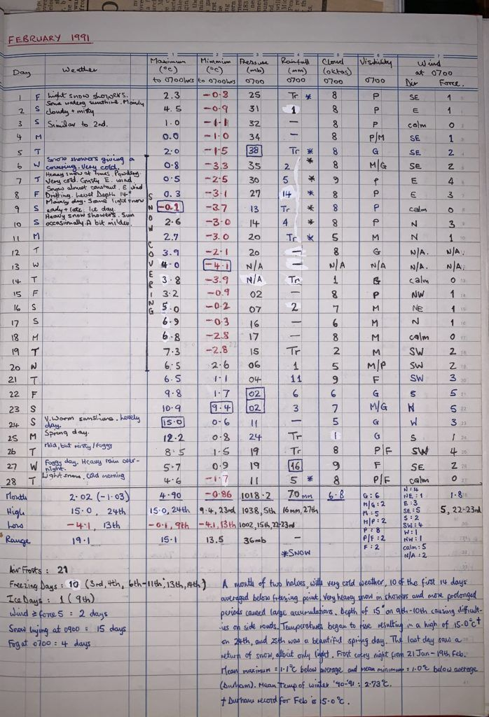 my weather logbook showing the severe and snowy spell