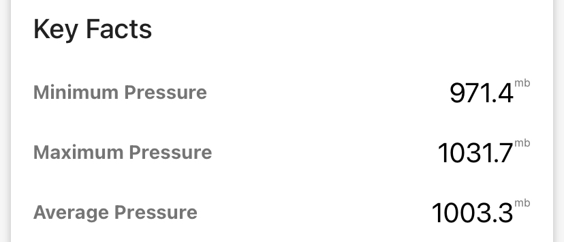 durham daily barometric pressure summary December 2020
