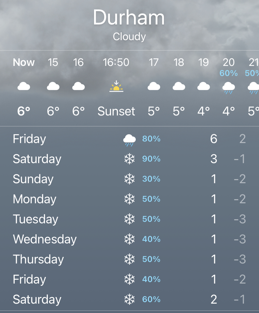 Durham Weather 5th-13th February 2021